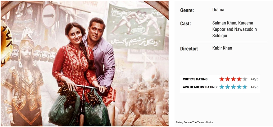Bajrangi Bhaijaan Movie review by ManglamJewellers